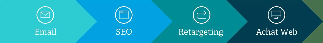 ROI-Blog-Email