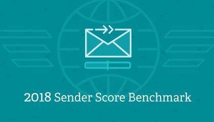 Sender Score Benchmark Report